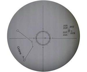 Visor Polar SW EQ5 EQ6